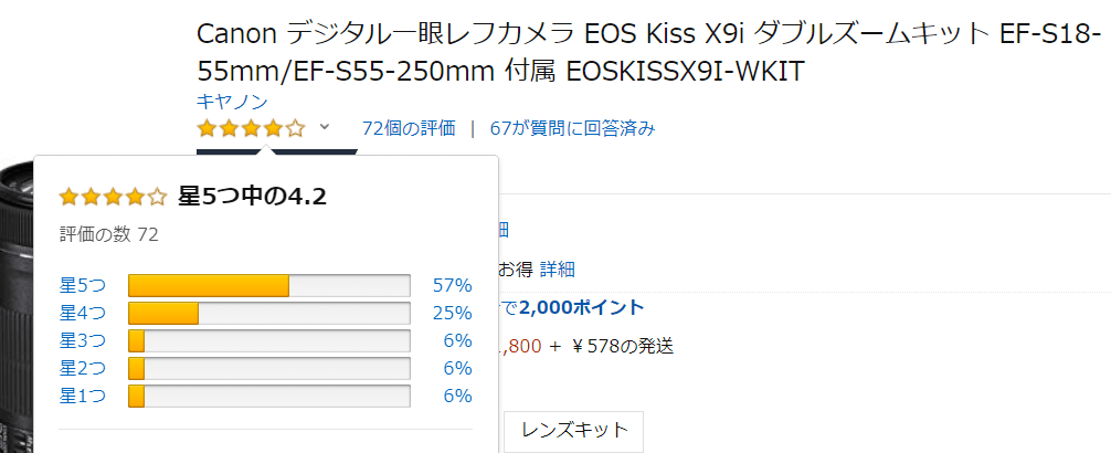 Canon EOS kiss x9i ズームキット レビュー