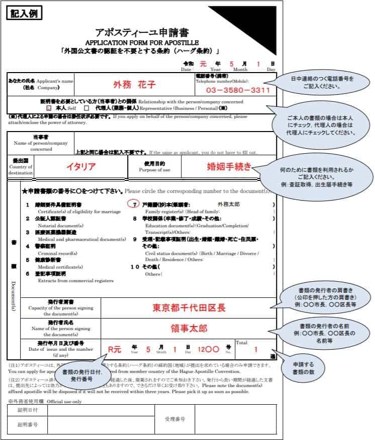 アポスティーユの申請書・記入例