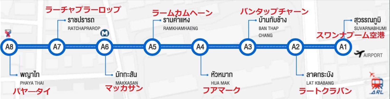 バンコク エアポートリンク マップ
