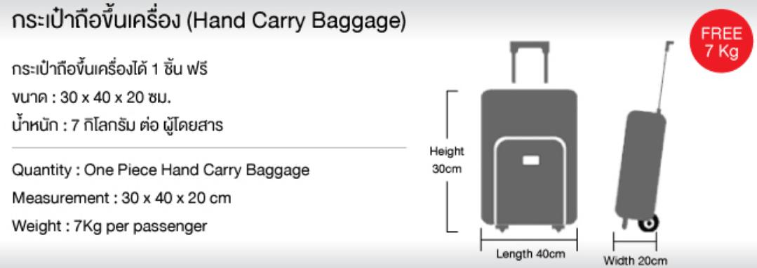 タイライオンエアの機内持ち込みできるカバンの大きさ、重さ