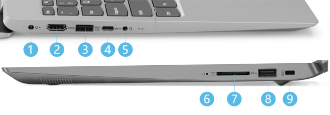 Lenovo ideapad 330sのインターフェイス