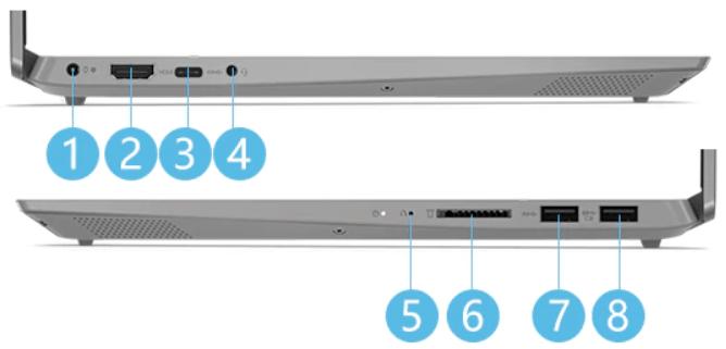 Lenovo IdeaPad S340 インターフェース
