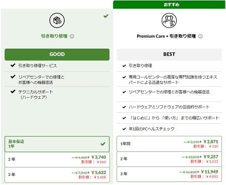 IdeaPadの保証とサポート