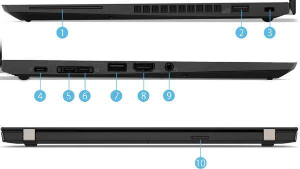 Lenovo ThinkPad X395 レビュー