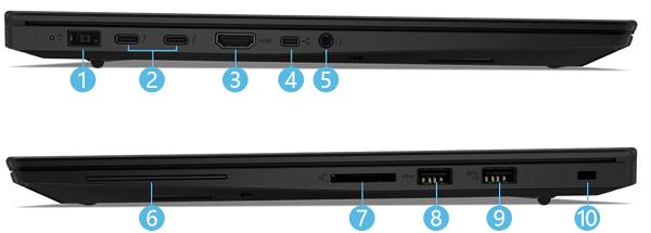 Lenovo ThinkPad X1 Extremeの入力端子 レビュー