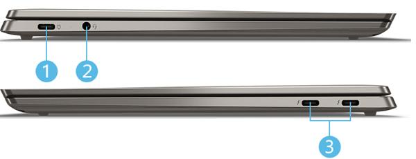 Lenovo Yoga S940のレビュー・インターフェース