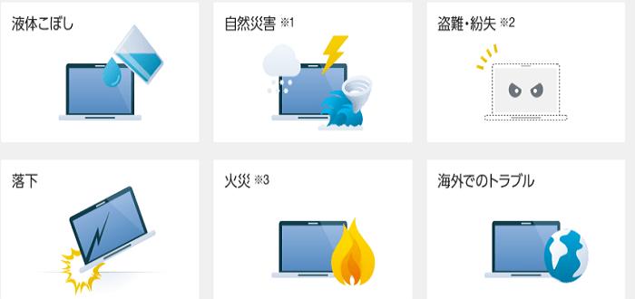 Lenovo Yoga C930の補償・ADP