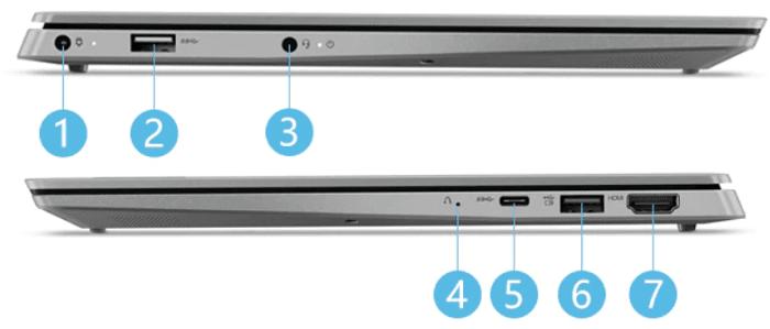 Lenovo IdeaPad S530のレビュー