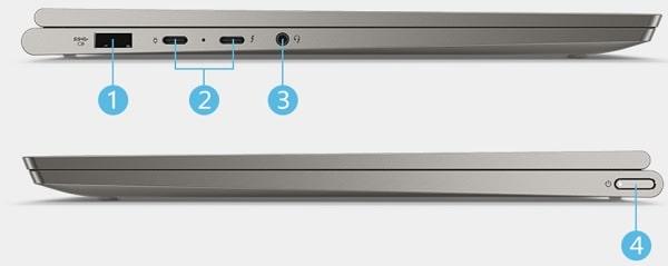 Lenovo Yoga C940のレビュー・インターフェース