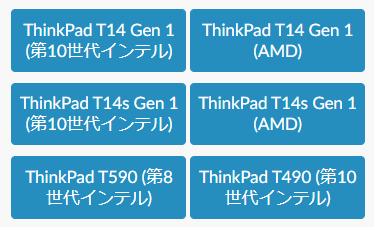 Lenovo ThinkPad Tシリーズの型番