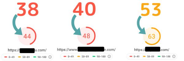 WebPにしてどのくらい速度が上がったのか
