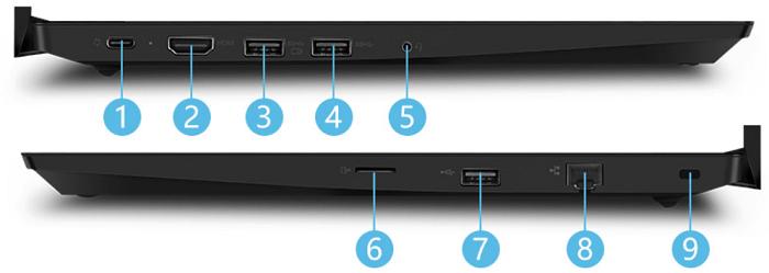 Lenovo ThinkPad E495のレビュー・