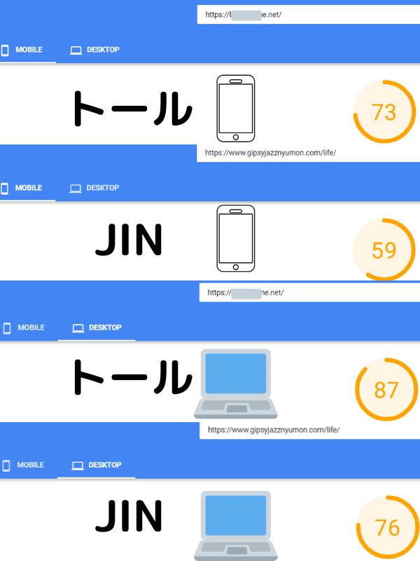 wordpressテーマTHE THOR(トール)の速度結果