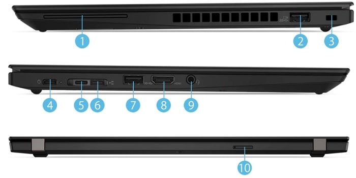 Lenovo ThinkPad T495Sのレビュー