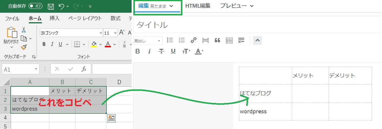 はてなブログでエクセルを使って表を使う