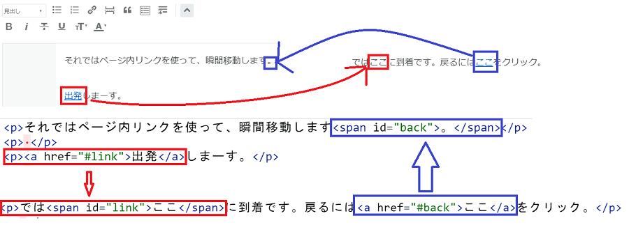 ぺ0時内リンクの設置方法