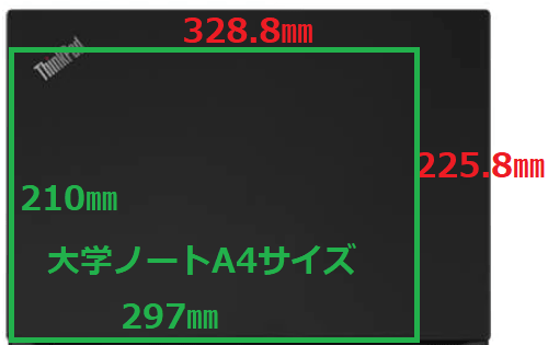 ThinkPad T14s Gen 1のサイズ比較