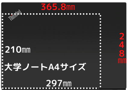 Lenovo thinkpad T15 gen1のサイズ