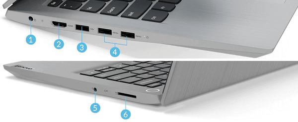 Lenovo ideapad slim 350iのインターフェイス