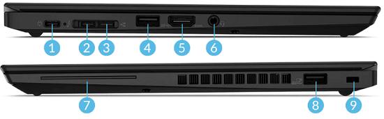 Lenovo thinkpad x13のインターフェイス