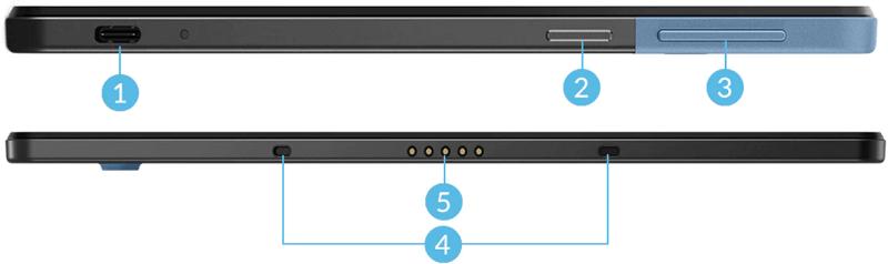 Lenovo IdeaPad Duet Chromebook・インターフェイス