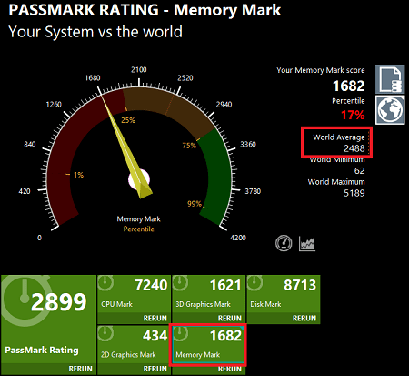 Lenovo IdeaPad S145 15 AMDのメモリ速度計測結果