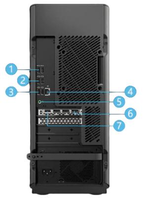 Lenovo Legion T530(AMD)のインターフェイス・背面