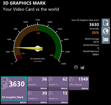 Lenovo IdeaPad Flex 550i 15型・core i7-1165G7の3Dグラフィックス計測結果