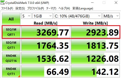 Lenovo Ideapad flex 550 AMDのシーケンシャル速度