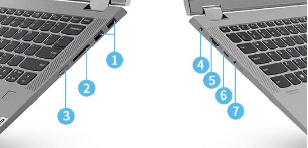 Lenovo Ideapad Flex 550のインターフェイス