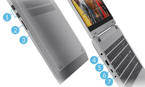 Lenovo Ideapad flex 550i(15)のインターフェイス