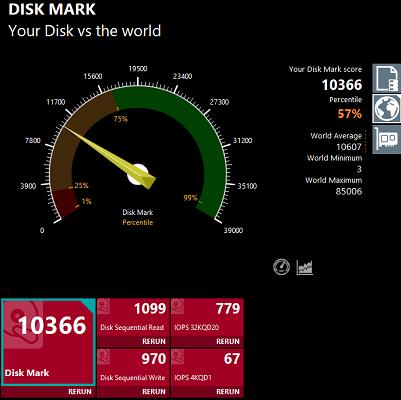 Lenovo ideapad slim 550i 15 performancetest Disk Markの結果