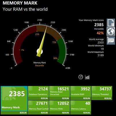 Lenovo ideapad slim 550i 15 performancetest Memory Markの結果