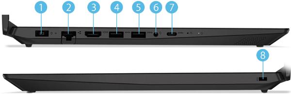 Lenovo Ideapad L340 ゲーミングエディション(15)のインターフェイス