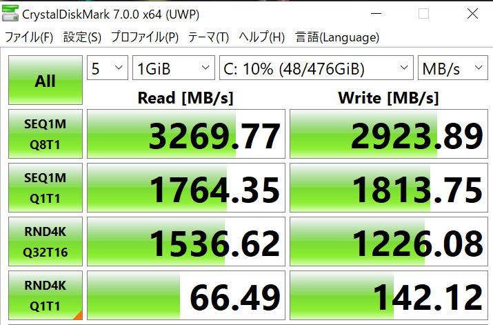 Lenovo Ideapad flex 550iのシーケンシャル速度CrystalDiskMarkの計測結果