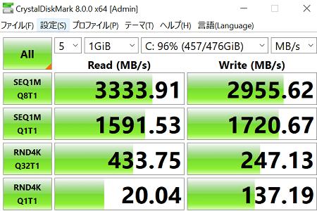 Lenovo Ideapad Flex 550i 14型 シーケンシャル速度計測結果