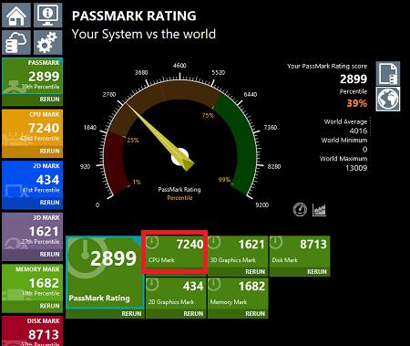 Ryzen 5 3500UのPassmarkスコア・IdeaPad S145 15 AMD