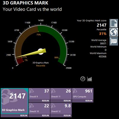 Lenovo ideapad slim 550i 15 performancetest 3D Graphics Markの結果