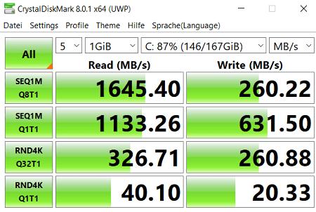 Lenovo IdeaPad S145 15 AMDのシーケンシャル速度計測結果