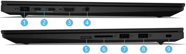 Lenovo ThinkPad X1 Extreme Gen 3(2020)のインターフェイス