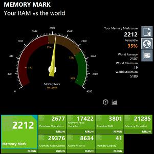 Lenovo Thinkcentre M70s Smal Gen 2のMemory Markスコア計測結果