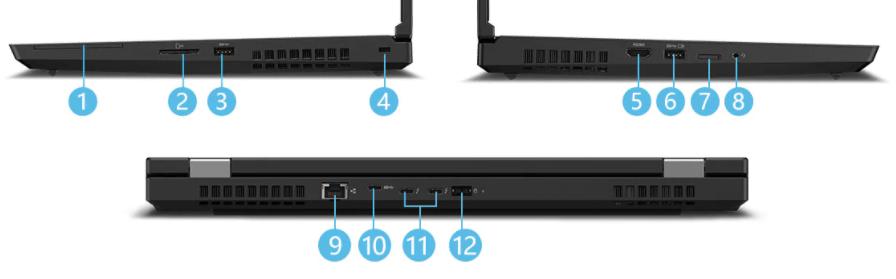 Lenovo thinkpad P15のインターフェイス