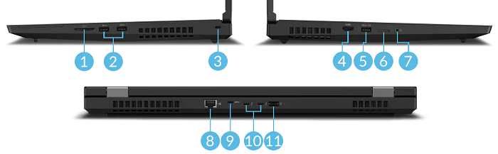 Lenovo thinkpad P17のインターフェイス