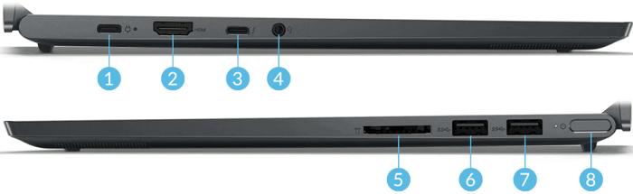 Lenovo Yoga slim 750iのインターフェイス