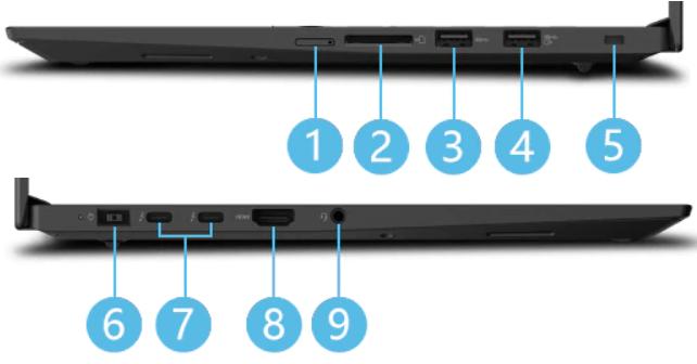 Lenovo ThinkPad P1 Gen 3のインターフェイス