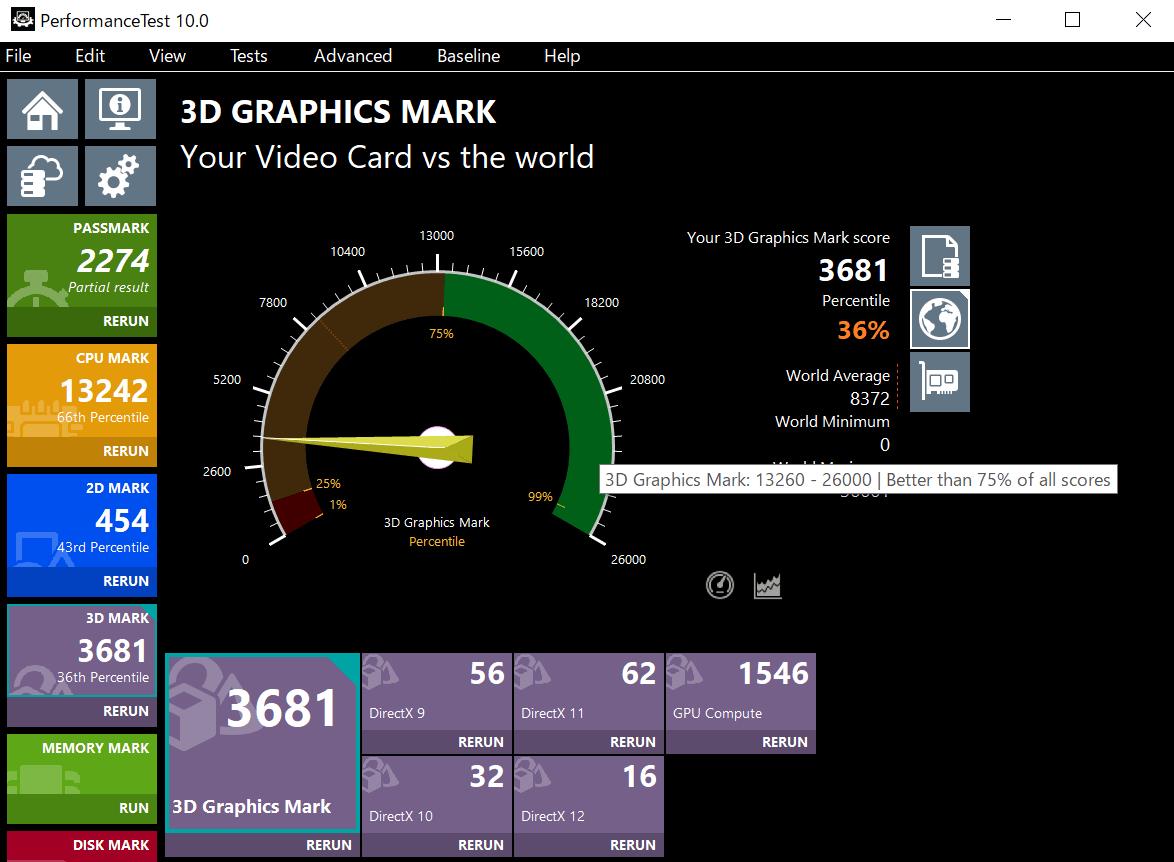 ThinkBook 13s Gen 2 Core i7-1165G7のCPU Passmark 3Dグラフィック性能