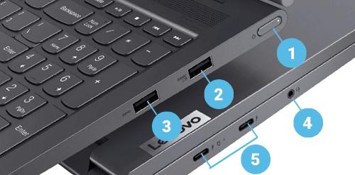 Lenovo Yoga 750i(第11世代CPU)15型のインターフェイス