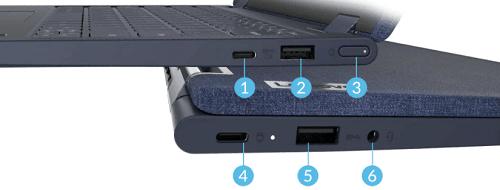 Lenovo Yoga 650のインターフェイス