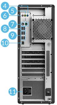 Lenovo thinkStation P620の背面インターフェイス