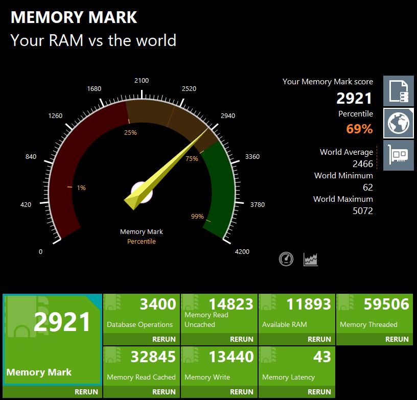 ThinkBook 13s Gen 2 Core i7-1165G7のメモリ速度